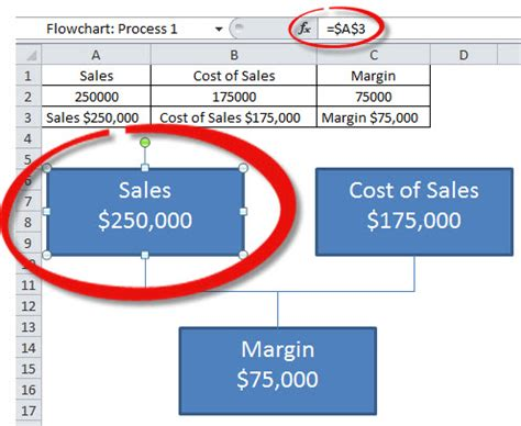 Excel Flowchart Technique | A4 Accounting