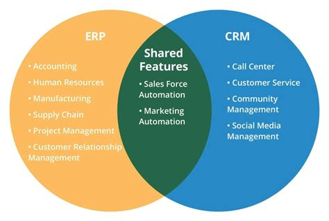8 Must-Have Features of Automotive ERP Software