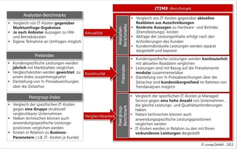 IT Benchmarking & IT Sourcing - Blog: ITIMS-Benchmark