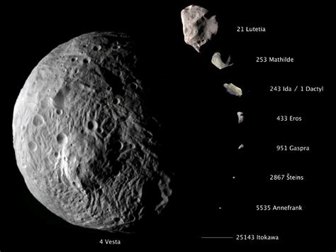 Mining for Asteroids | BridgeBizSTEM