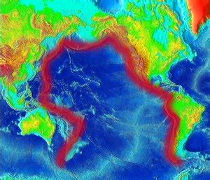 Tectonic Plates - what is the Ring of Fire?